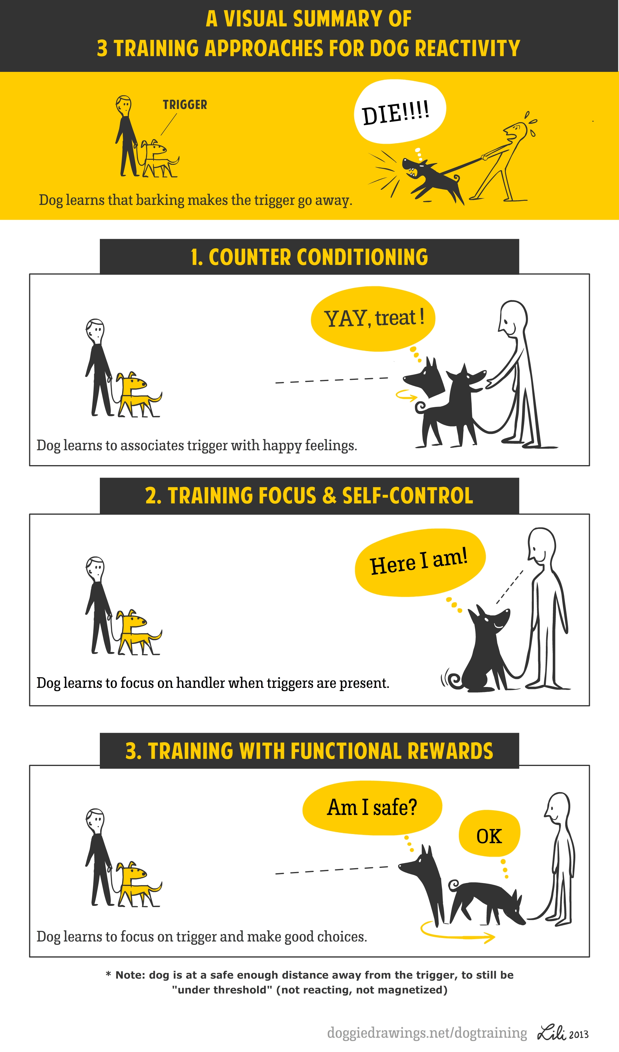 Counter Conditioning Dog Training