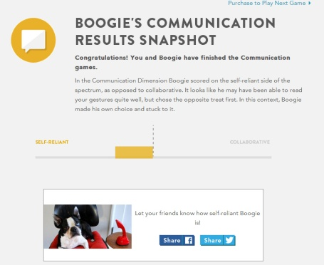 Dognition: Boogie COMMUNICATION
